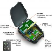 Internal View of the G4301